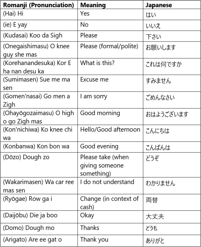 2016-09-20 22_51_02-Conversing in Japanese (1) - Word