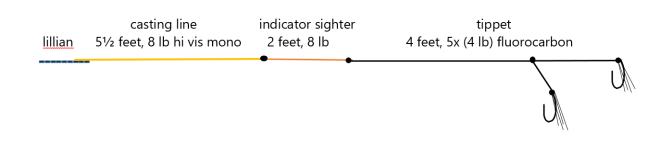 2016-09-22 20_39_19-Tenkara Angler Doc - Word